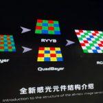 Vivo Mengembangkan Sensor Kamera RGBW Yang Menangkap 200% Lebih Cerah